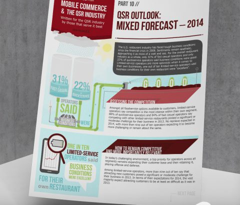 Avanti Onesheet Issue 10 with Infographic